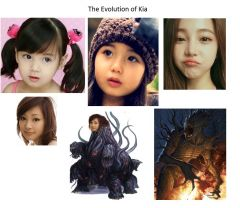 Evolution of Kia
