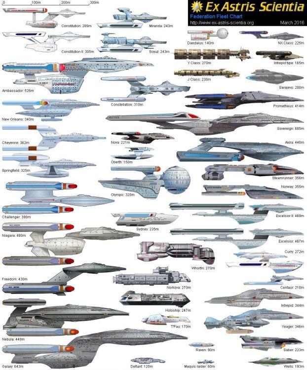 fleet-chart.jpg